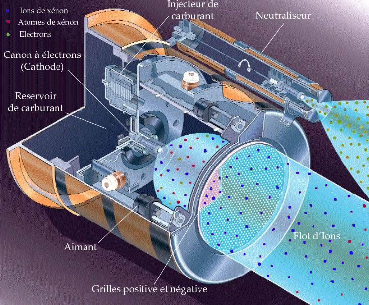 Question moteur ionique et moteur à plasma Clipboard02copie